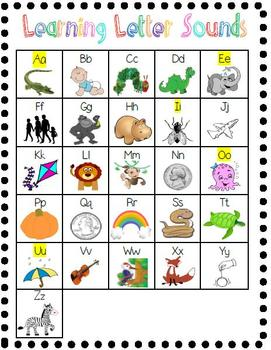 Alphabet Chart--Learning Letter Sounds