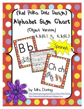 Alphabet Chart Letters & Signs SPANISH {Red Polka Dots Design}