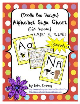 Alphabet Chart Letters & Signs SPANISH (SFA version) {Yellow Doodle Bee Design}