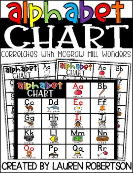 Alphabet Chart: McGraw Hill Wonders