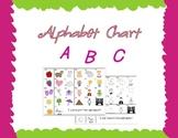 Alphabet Chart Print