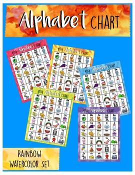 Alphabet Chart - Rainbow Watercolor Set