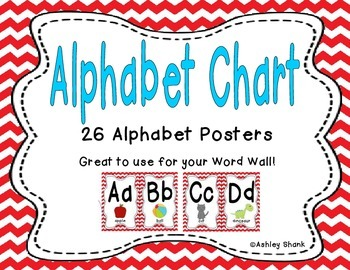 Alphabet Chart - Red Chevron