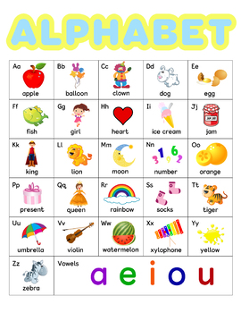 Alphabet Chart, Upper and Lower case