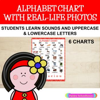 Nonfiction Alphabet Chart