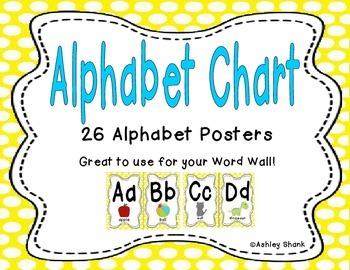 Alphabet Chart - Yellow Polka Dots