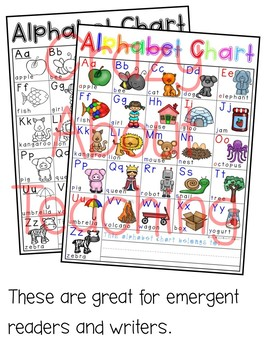 Alphabet Charts and Sound Spelling Charts