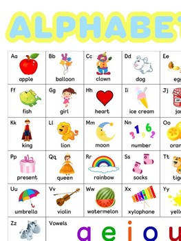 Universal image within abc printable chart