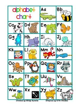 Alphabet Chart colorb amp w FREE