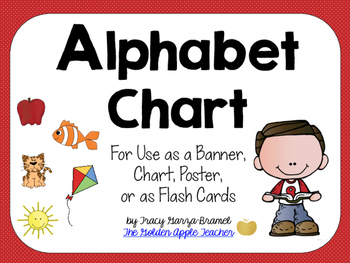 Alphabet Chart for Classroom