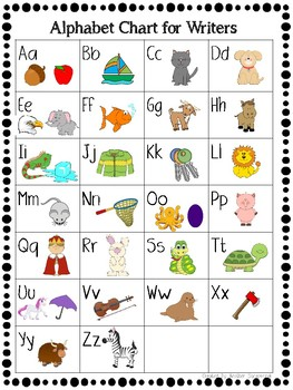 Alphabet Chart for Writers