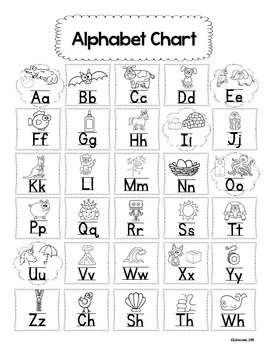 Alphabet Chart freebie - teal chevron and black and white version