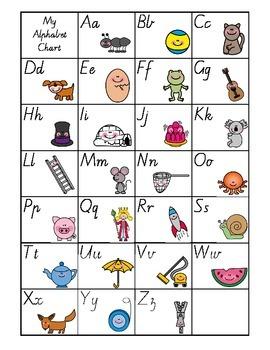 Alphabet Chart in Victorian Modern Cursive