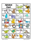 Alphabet Chart in color