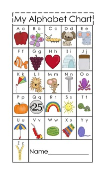 Alphabet Chart in color and blackline