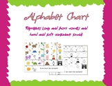 Alphabet Chart (including multiple vowel and consonant sounds)