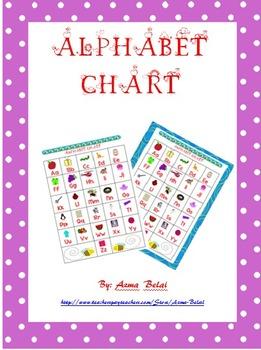 Alphabet Chart poster