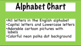 Alphabet Chart (A-Z) with Pictures