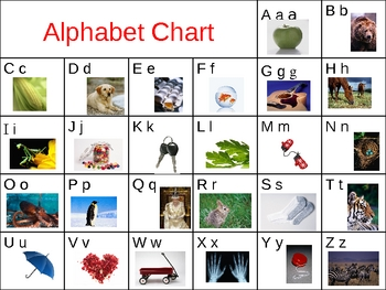 Alphabet Chart with Photographs