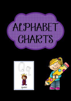 Alphabet Charts A-Z with letter starting points (can also double as flash cards)
