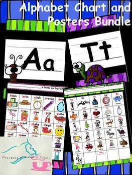 Alphabet Charts, Alphabet Posters, Number Posters and Name Tag BUNDLE