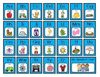Alphabet Charts - Blue Checkerboard