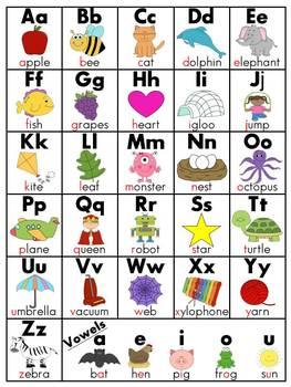 Alphabet Charts (Alphabet Letters Posters)