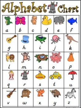 Alphabet Charts - Color, D'Nealian Print