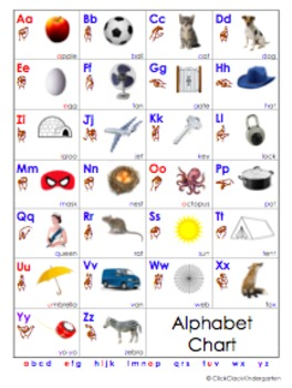 Alphabet Charts and Tools