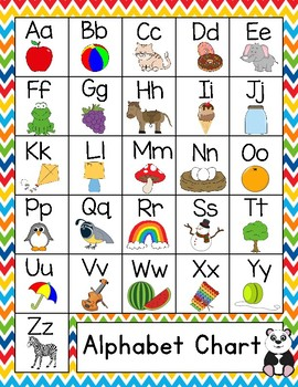 Alphabet Charts with Pictures---Primary Colors