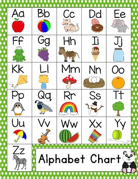 Alphabet Charts with Pictures---Small Polka Dots