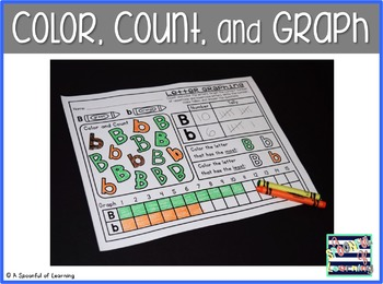 Alphabet Count and Graph