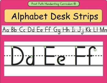 picture relating to Alphabet Strip Printable called Alphabet Table Strips: Handwriting Without the need of Tears -development design and style