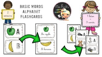 Alphabet Flashcards with Easy Words