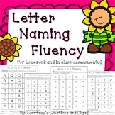 Letter Naming Alphabet Fluency Practice Pages