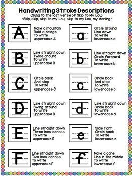 Alphabet Handwriting Formation Song