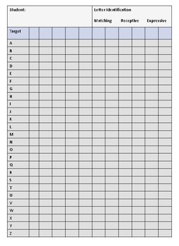 Alphabet Identification