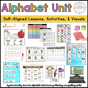 Systematic Phonics: Alphabet Intervention Resources