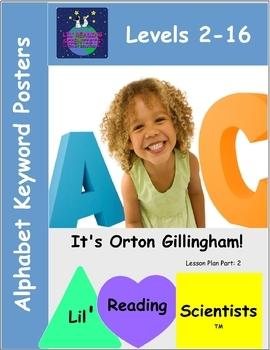 Alphabet Keyword Anchor Charts (Beginning - Advanced) (OG)