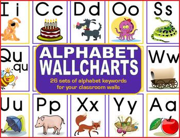 Alphabet Keyword Wallcharts