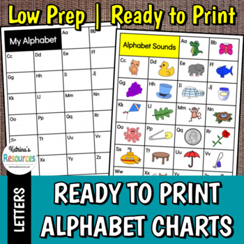 Alphabet Letter Chart A to Z with Beginning Sound Pictures