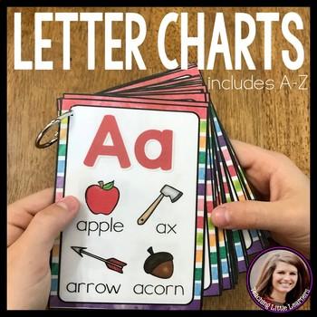 Alphabet Letter Charts