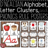 Alphabet, Letter Cluster, and Phonics Rule Posters