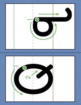 Alphabet Letter Formation Cards - PRINTABLE {COLOR}