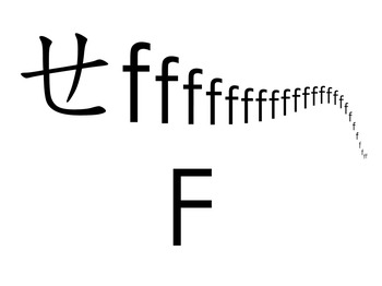 Alphabet Letter Names (PowerPoint Presentation)
