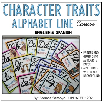 Alphabet Line El abecedario Cursive - Character Traits in Spanish