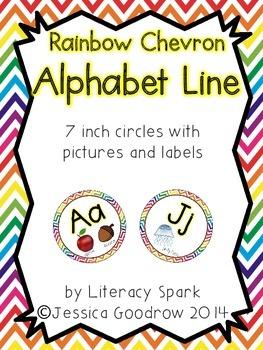 Alphabet Line with Pictures {Circles - Rainbow Chevron}