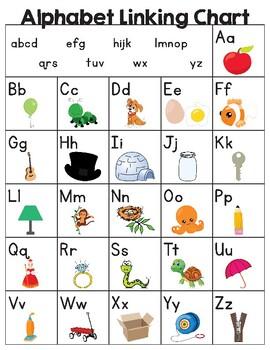 Alphabet Linking Chart