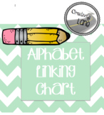 Alphabet Linking Chart (includes long and short vowel sounds)