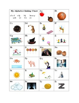 Alphabet Linking Chart with SHORT and LONG Vowels